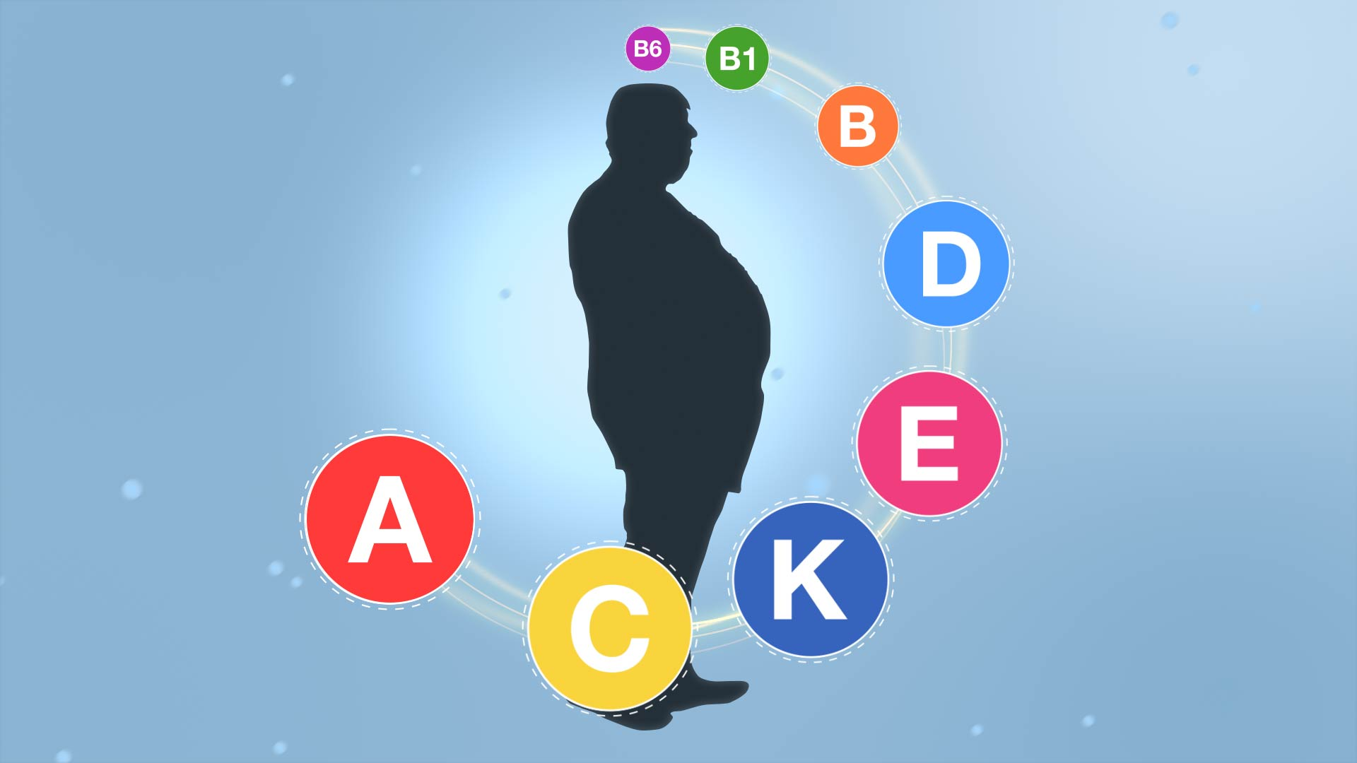 The Health Risks of Obesity